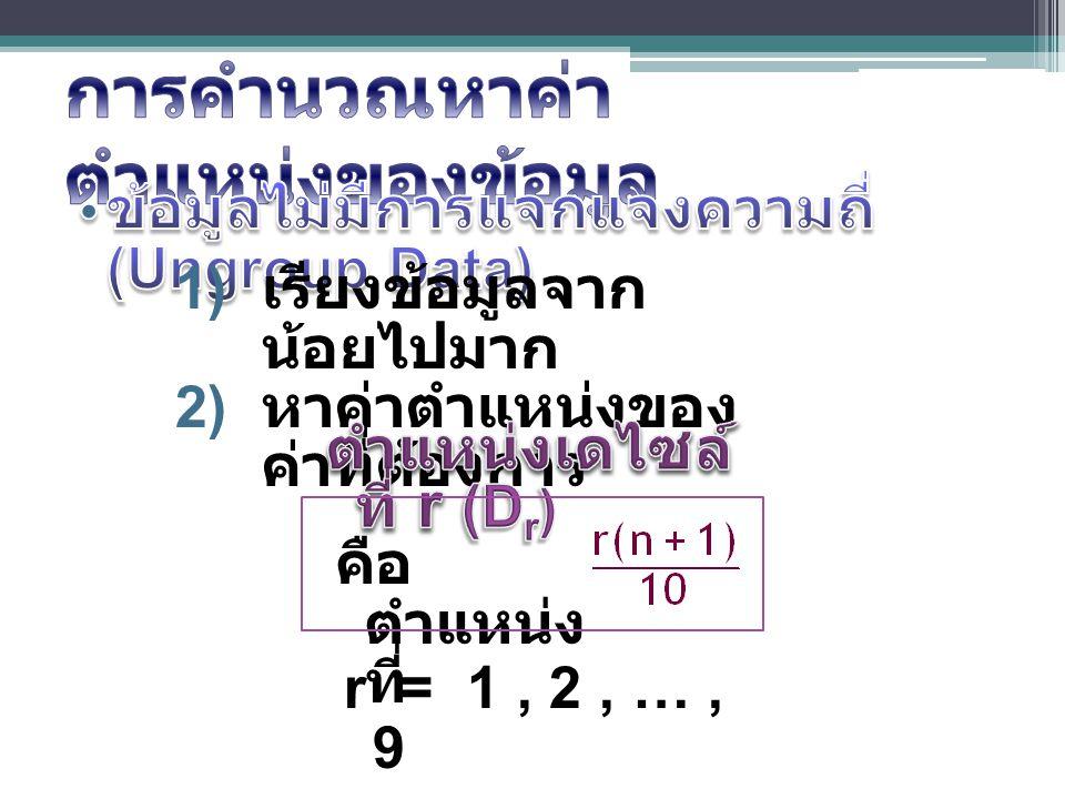 1) เรียงข้อมูลจาก น้อยไปมาก 2) หาค่าตำแหน่งของ ค่าที่ต้องการ r = 1, 2, …, 9 คือ ตำแหน่ง ที่