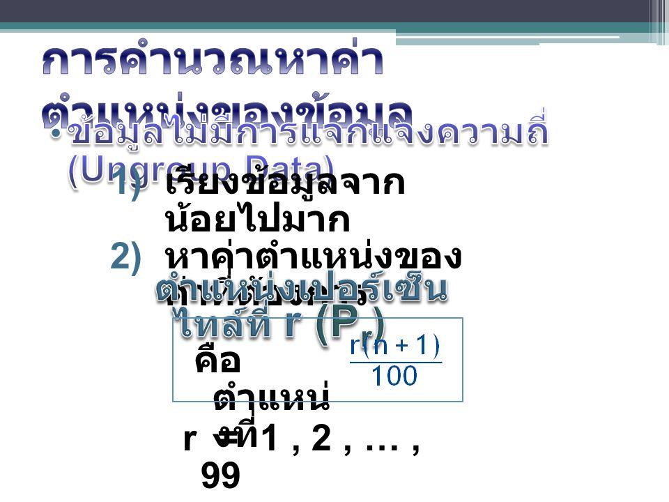 1) เรียงข้อมูลจาก น้อยไปมาก 2) หาค่าตำแหน่งของ ค่าที่ต้องการ r = 1, 2, …, 99 คือ ตำแหน่ งที่