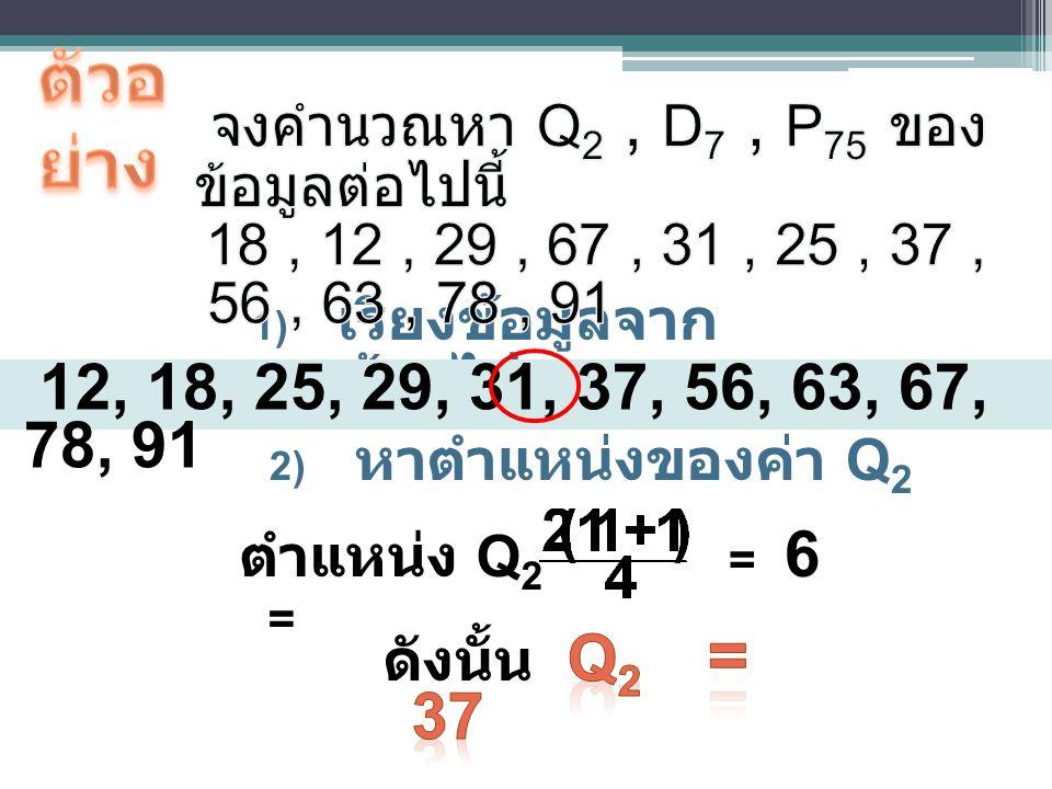 1) เรียงข้อมูลจาก น้อยไปมาก ตำแหน่ง Q 2 = 12, 18, 25, 29, 31, 37, 56, 63, 67, 78, 91 2) หาตำแหน่งของค่า Q 2 = 6