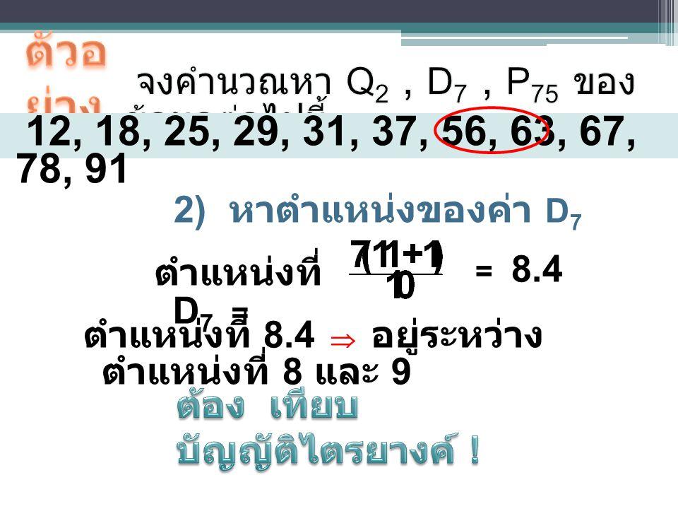 ตำแหน่งที่ D 7 = 12, 18, 25, 29, 31, 37, 56, 63, 67, 78, 91 2) หาตำแหน่งของค่า D 7 = 8.4 ตำแหน่งที่ 8.4  อยู่ระหว่าง ตำแหน่งที่ 8 และ 9