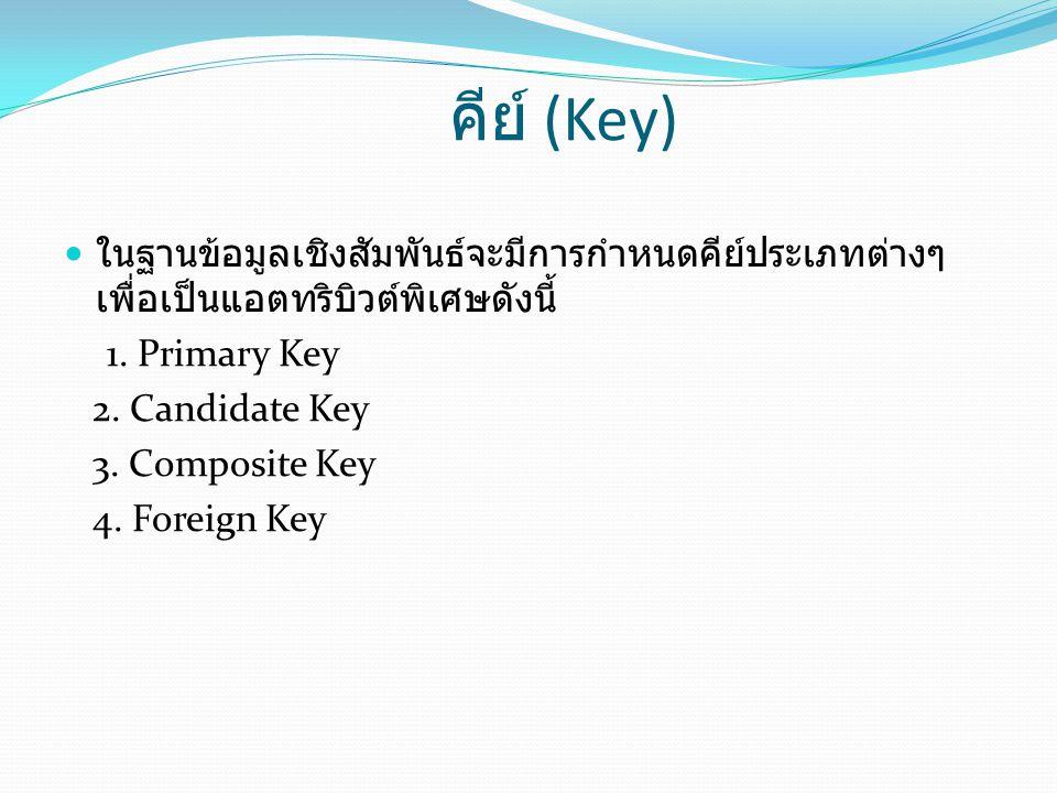 คีย์ (Key)  ในฐานข้อมูลเชิงสัมพันธ์จะมีการกำหนดคีย์ประเภทต่างๆ เพื่อเป็นแอตทริบิวต์พิเศษดังนี้ 1. Primary Key 2. Candidate Key 3. Composite Key 4. Fo