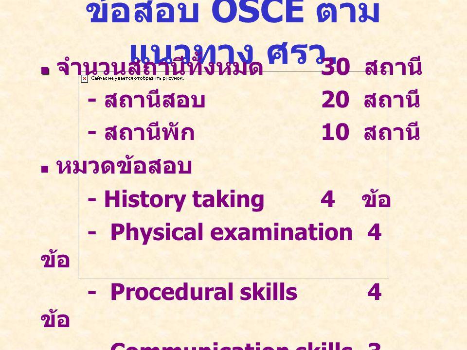 ข้อสอบ OSCE ตาม แนวทาง ศรว.