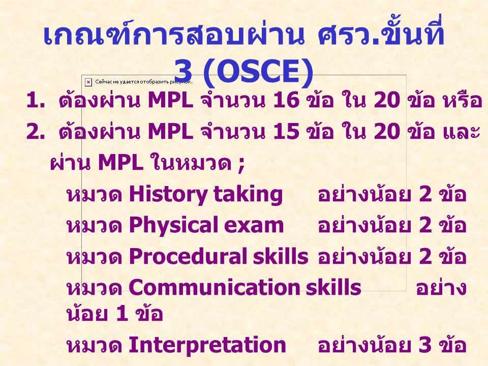 เกณฑ์การสอบผ่าน ศรว.ขั้นที่ 3 (OSCE) 1. ต้องผ่าน MPL จำนวน 16 ข้อ ใน 20 ข้อ หรือ 2.