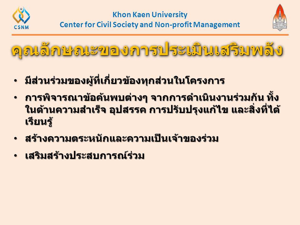 Khon Kaen University Center for Civil Society and Non-profit Management • มีส่วนร่วมของผู้ที่เกี่ยวข้องทุกส่วนในโครงการ • การพิจารณาข้อค้นพบต่างๆ จากก