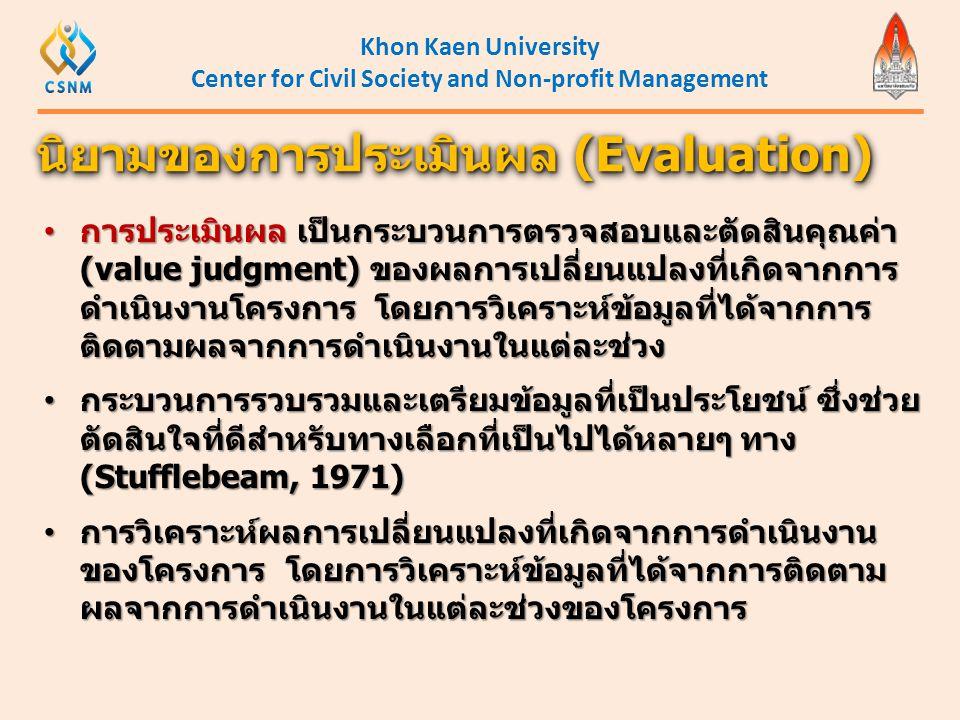 Khon Kaen University Center for Civil Society and Non-profit Management • การประเมินผล เป็นกระบวนการตรวจสอบและตัดสินคุณค่า (value judgment) ของผลการเป