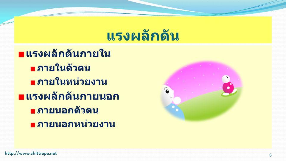 แรงผลักดัน แรงผลักดันภายใน ภายในตัวตน ภายในหน่วยงาน แรงผลักดันภายนอก ภายนอกตัวตน ภายนอกหน่วยงาน 6 http://www.chittrapa.net