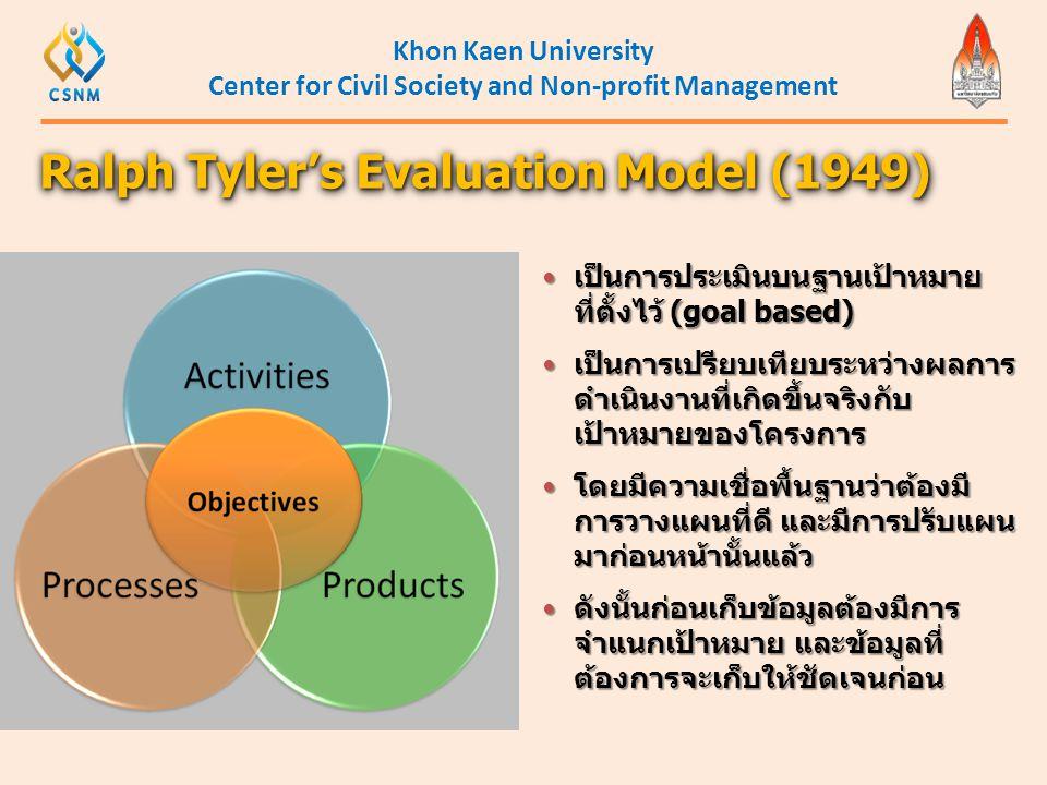 Khon Kaen University Center for Civil Society and Non-profit Management Ralph Tyler's Evaluation Model (1949)  เป็นการประเมินบนฐานเป้าหมาย ที่ตั้งไว้