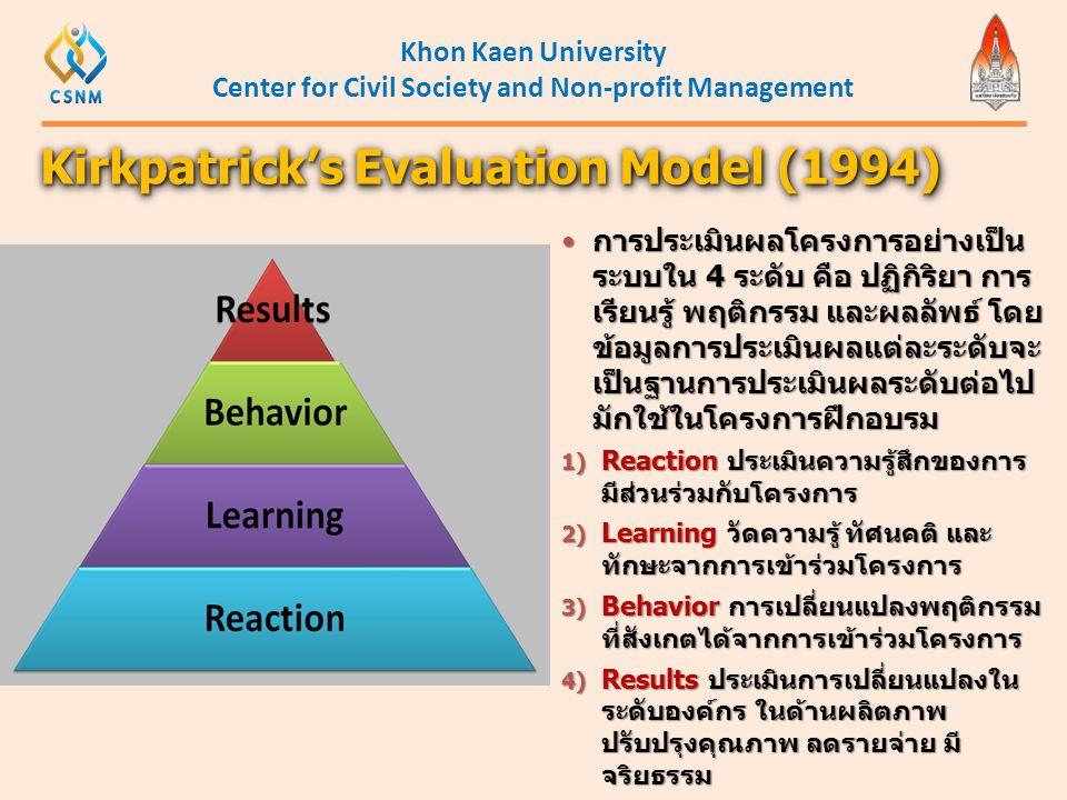 Khon Kaen University Center for Civil Society and Non-profit Management Kirkpatrick's Evaluation Model (1994)  การประเมินผลโครงการอย่างเป็น ระบบใน 4