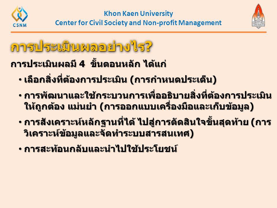 Khon Kaen University Center for Civil Society and Non-profit Management การประเมินผลมี 4 ขั้นตอนหลัก ได้แก่ • เลือกสิ่งที่ต้องการประเมิน (การกำหนดประเ