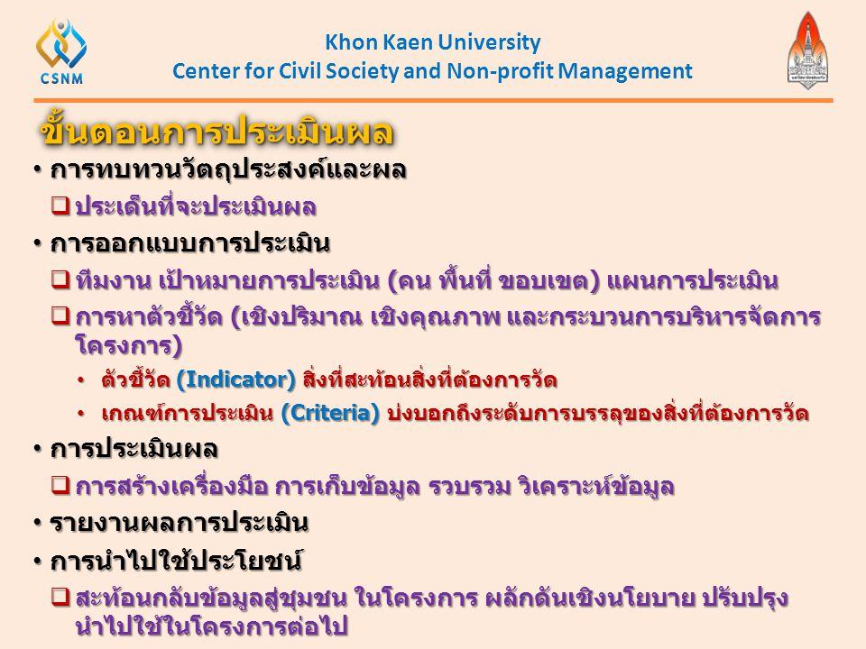 Khon Kaen University Center for Civil Society and Non-profit Management • การทบทวนวัตถุประสงค์และผล  ประเด็นที่จะประเมินผล • การออกแบบการประเมิน  ที