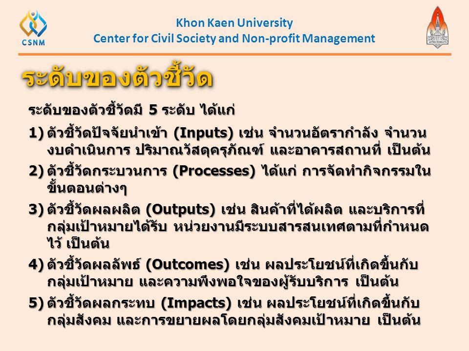 Khon Kaen University Center for Civil Society and Non-profit Management ระดับของตัวชี้วัดมี 5 ระดับ ได้แก่ 1)ตัวชี้วัดปัจจัยนำเข้า (Inputs) เช่น จำนวน