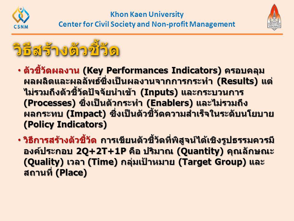 Khon Kaen University Center for Civil Society and Non-profit Management • ตัวชี้วัดผลงาน (Key Performances Indicators) ครอบคลุม ผลผลิตและผลลัพธ์ซึ่งเป
