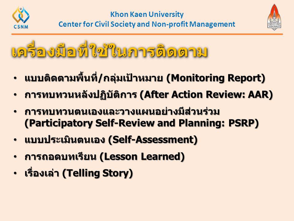 Khon Kaen University Center for Civil Society and Non-profit Management • แบบติดตามพื้นที่/กลุ่มเป้าหมาย (Monitoring Report) • การทบทวนหลังปฏิบัติการ