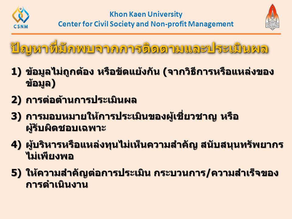 Khon Kaen University Center for Civil Society and Non-profit Management 1)ข้อมูลไม่ถูกต้อง หรือขัดแย้งกัน (จากวิธีการหรือแหล่งของ ข้อมูล) 2)การต่อต้าน