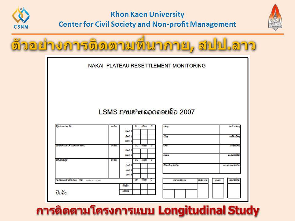 Khon Kaen University Center for Civil Society and Non-profit Management ตัวอย่างการติดตามที่นากาย, สปป.ลาว