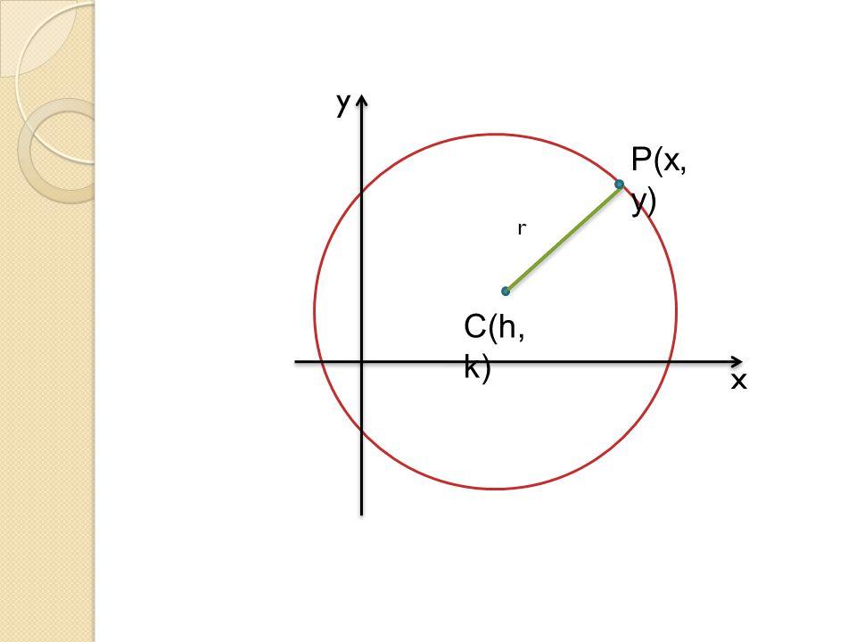 C(h, k) x y r P(x, y)