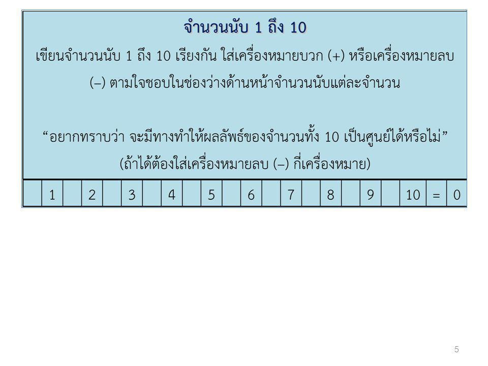 N(S)=C 16,7 N(E)=C 4,4 C 16-4,7-4 N(S)=C 16,7 N(E)=C 4,4 C 16-4,7-4 16