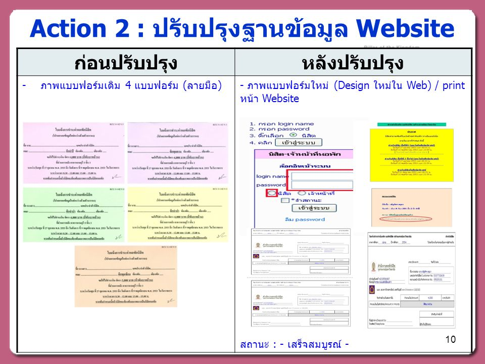 ก่อนปรับปรุงหลังปรับปรุง -ภาพแบบฟอร์มเดิม 4 แบบฟอร์ม (ลายมือ)- ภาพแบบฟอร์มใหม่ (Design ใหม่ใน Web) / print หน้า Website สถานะ : - เสร็จสมบูรณ์ - Actio