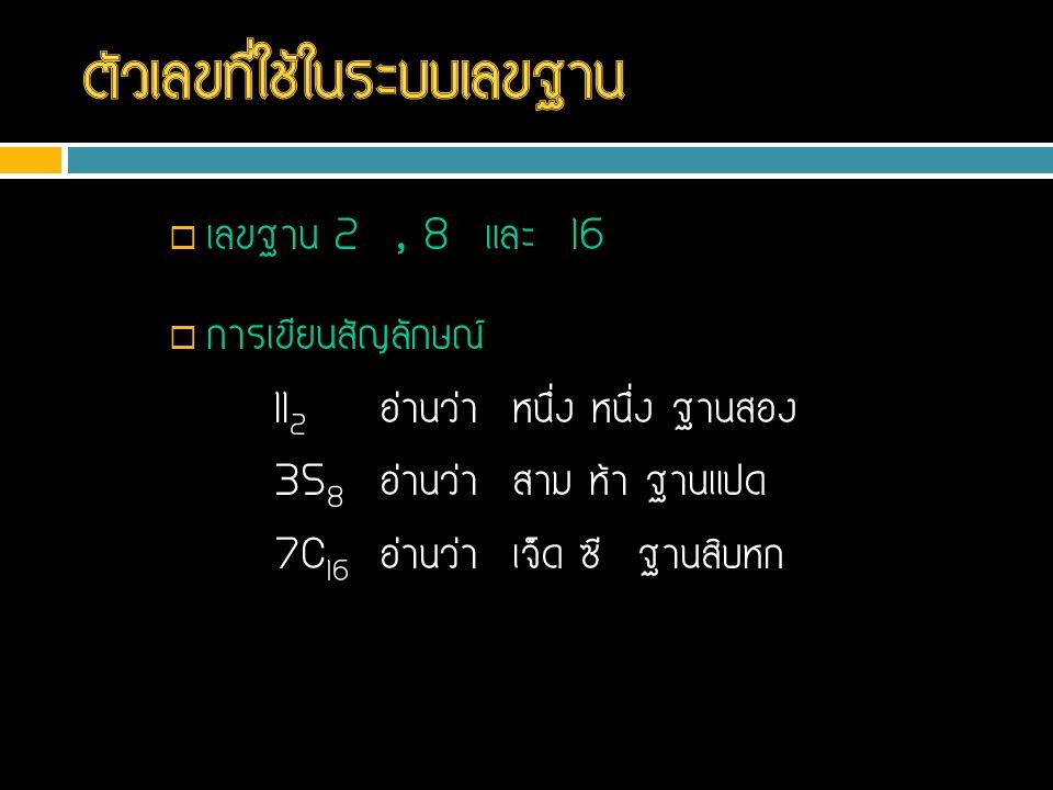 ตาราง แสดงตัวเลขที่ใช้ในระบบเลขฐานต่าง ๆ ระบบเลข ฐาน ชื่อภาษาอังกฤษตัวเลขที่ใช้ในระบบเลขฐานนั้น 2 4 6 8 10 16 Binary system Quantanary system Senary system Octanary system Denary system Hexadenary system 0 1 0 1 2 3 0 1 2 3 4 5 0 1 2 3 4 5 6 7 0 1 2 3 4 5 6 7 8 9 0 1 2 3 4 5 6 7 8 9 A B C D E F