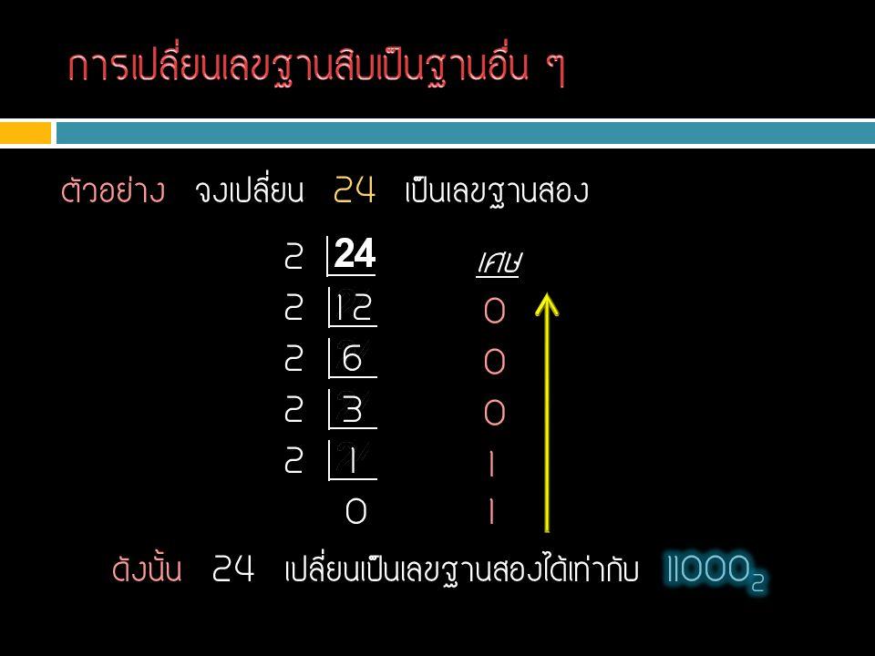 ตัวอย่าง จงเปลี่ยน 11.75 เป็นเลขฐานสอง 2 เศษ 25 1 22 1 21 0 0 1 เลขหน้าทศนิยมเลขหลังทศนิยม.75 2  01.5 2  01.0 คูณเฉพาะ เลขที่อยู่ หลัง ทศนิยม