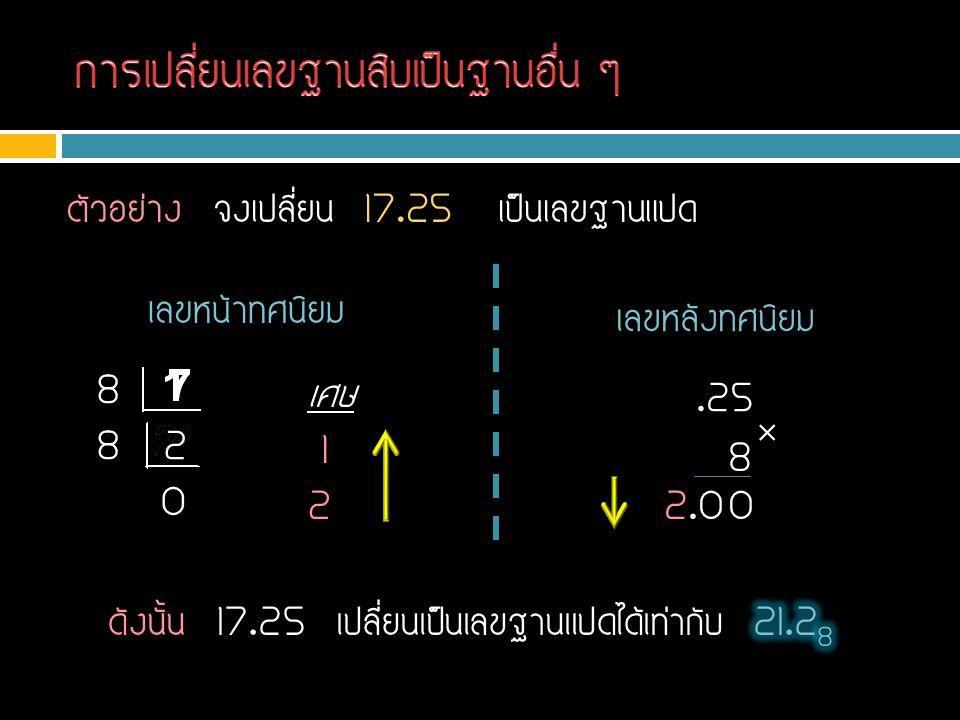 ตัวอย่าง จงเปลี่ยน 17.25 เป็นเลขฐานแปด 8 เศษ 82 1 0 2 เลขหน้าทศนิยม เลขหลังทศนิยม.25 8  02.0