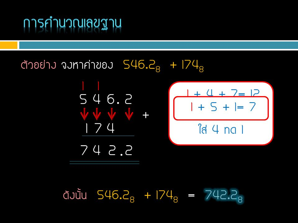 ตัวอย่าง จงหาค่าของ 546.2 8 + 174 8 2 + 0 = 2 5 4 6. 2 1 7 4 + 6 + 4= 10 เกิน 8 ไป 2 ใส่ 2 ทด 1 22. 1 + 4 + 7= 12 เกิน 8 ไป 4 ใส่ 4 ทด 1 1 47 1 1 + 5