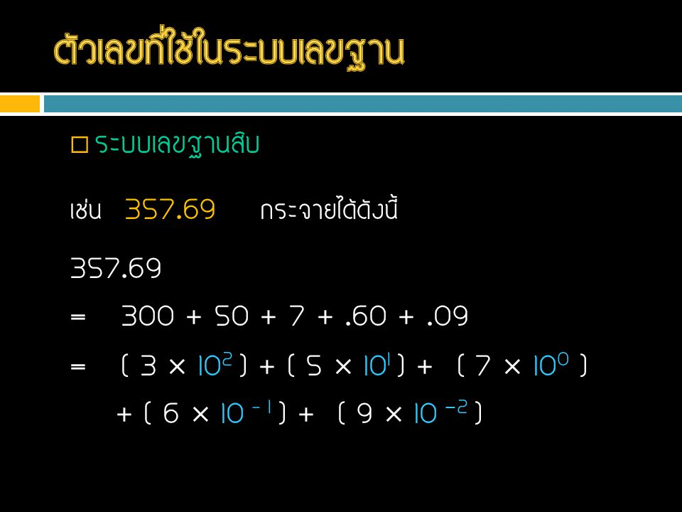  ระบบเลขฐานสิบ เช่น 357.69 กระจายได้ดังนี้ 357.69 = 300 + 50 + 7 +.60 +.09 = ( 3  10 2 ) + ( 5  10 1 ) + ( 7  10 0 ) + ( 6  10 – 1 ) + ( 9  10 -