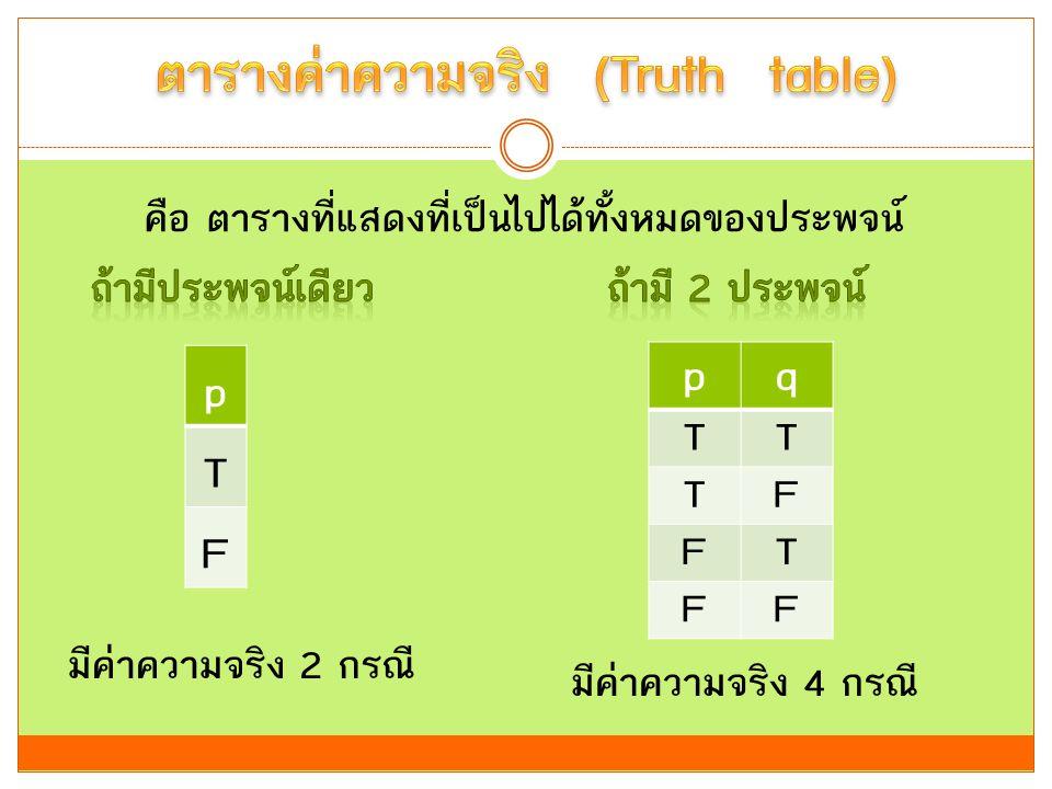 คือ ตารางที่แสดงที่เป็นไปได้ทั้งหมดของประพจน์ มีค่าความจริง 2 กรณี p T F pq TT TF FT FF มีค่าความจริง 4 กรณี