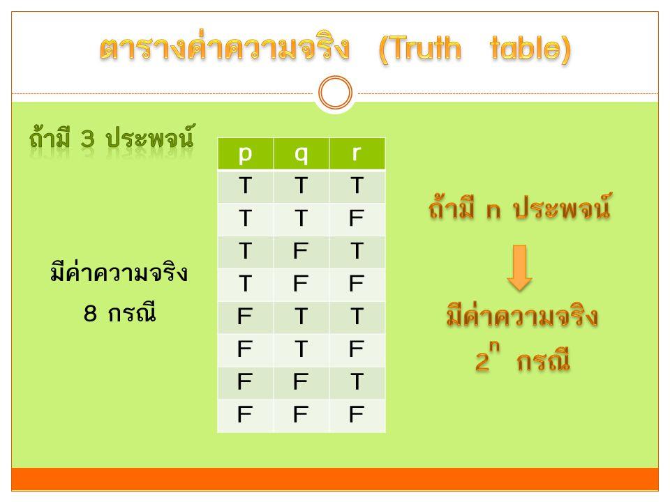 pqr TTT TTF TFT TFF FTT FTF FFT FFF มีค่าความจริง 8 กรณี