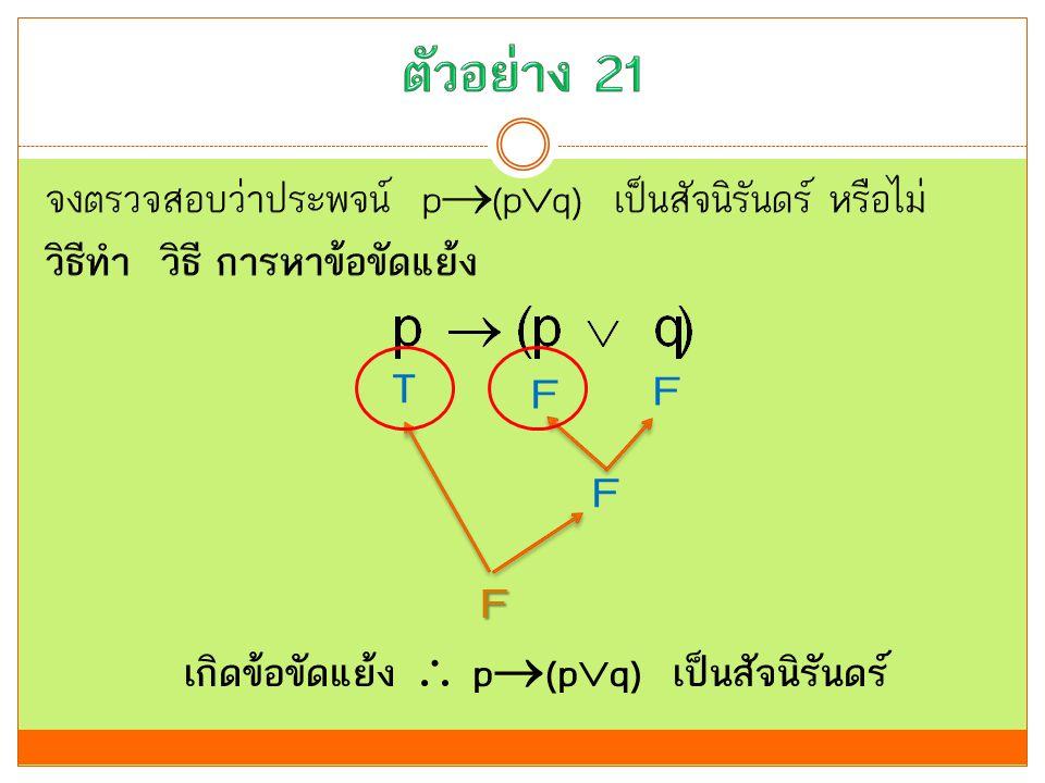 เกิดข้อขัดแย้ง  p  (p  q) เป็นสัจนิรันดร์ F F F F T