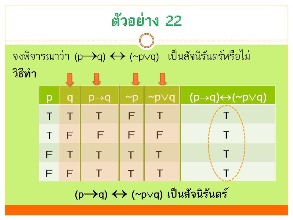 pq TT TF FT FF (p  q)  (~p  q) เป็นสัจนิรันดร์ pqpq~p~p  q(p  q)  ( ~p  q) T F T T F F T T T F T T T T T T