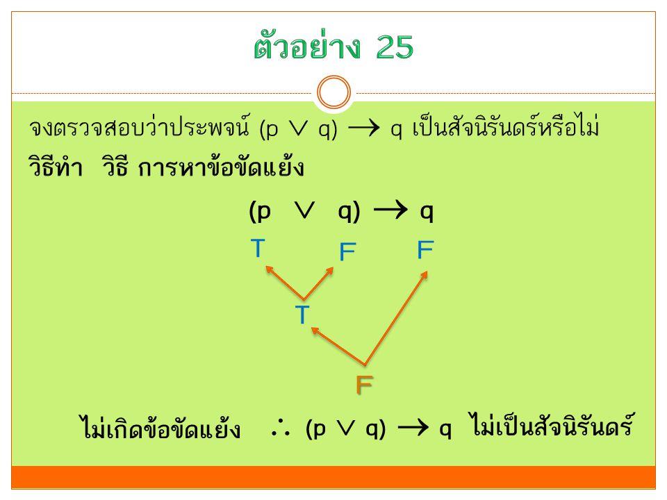 ไม่เกิดข้อขัดแย้ง F F F T T (p  q)  q  (p  q)  q ไม่เป็นสัจนิรันดร์