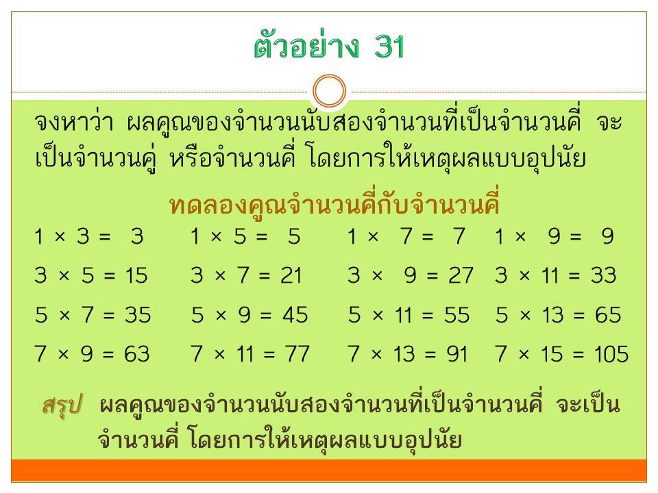 ทดลองคูณจำนวนคี่กับจำนวนคี่ สรุป สรุป ผลคูณของจำนวนนับสองจำนวนที่เป็นจำนวนคี่ จะเป็น จำนวนคี่ โดยการให้เหตุผลแบบอุปนัย