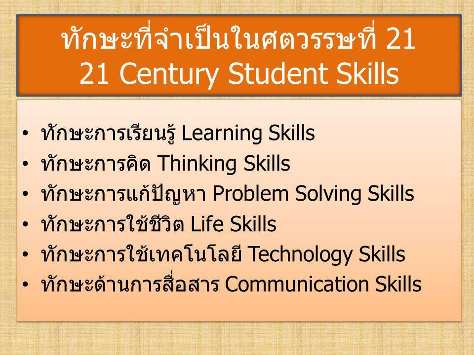 ทักษะที่จำเป็นในศตวรรษที่ 21 21 Century Student Skills ทักษะการเรียนรู้ Learning Skills ทักษะการคิด Thinking Skills ทักษะการแก้ปัญหา Problem Solving Skills ทักษะการใช้ชีวิต Life Skills ทักษะการใช้เทคโนโลยี Technology Skills ทักษะด้านการสื่อสาร Communication Skills ทักษะการเรียนรู้ Learning Skills ทักษะการคิด Thinking Skills ทักษะการแก้ปัญหา Problem Solving Skills ทักษะการใช้ชีวิต Life Skills ทักษะการใช้เทคโนโลยี Technology Skills ทักษะด้านการสื่อสาร Communication Skills