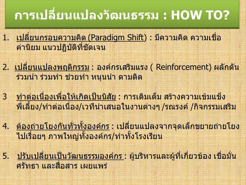 การเปลี่ยนแปลงวัฒนธรรม : HOW TO.