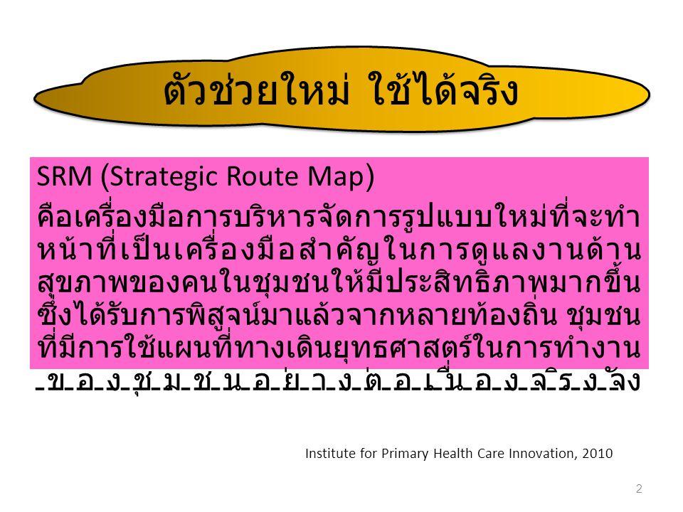 SRM (Strategic Route Map) คือเครื่องมือการบริหารจัดการรูปแบบใหม่ที่จะทำ หน้าที่เป็นเครื่องมือสำคัญในการดูแลงานด้าน สุขภาพของคนในชุมชนให้มีประสิทธิภาพม