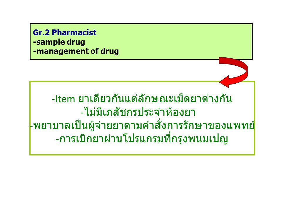 Gr.2 Pharmacist -sample drug -management of drug -Item ยาเดียวกันแต่ลักษณะเม็ดยาต่างกัน - ไม่มีเภสัชกรประจำห้องยา - พยาบาลเป็นผู้จ่ายยาตามคำสั่งการรักษาของแพทย์ - การเบิกยาผ่านโปรแกรมที่กรุงพนมเปญ