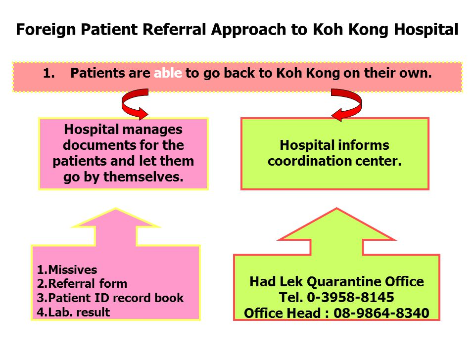 Foreign Patient Referral Approach to Koh Kong Hospital Hospital informs coordination center. Hospital manages documents for the patients and let them
