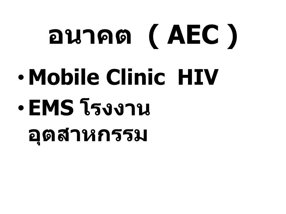 อนาคต ( AEC ) Mobile Clinic HIV EMS โรงงาน อุตสาหกรรม