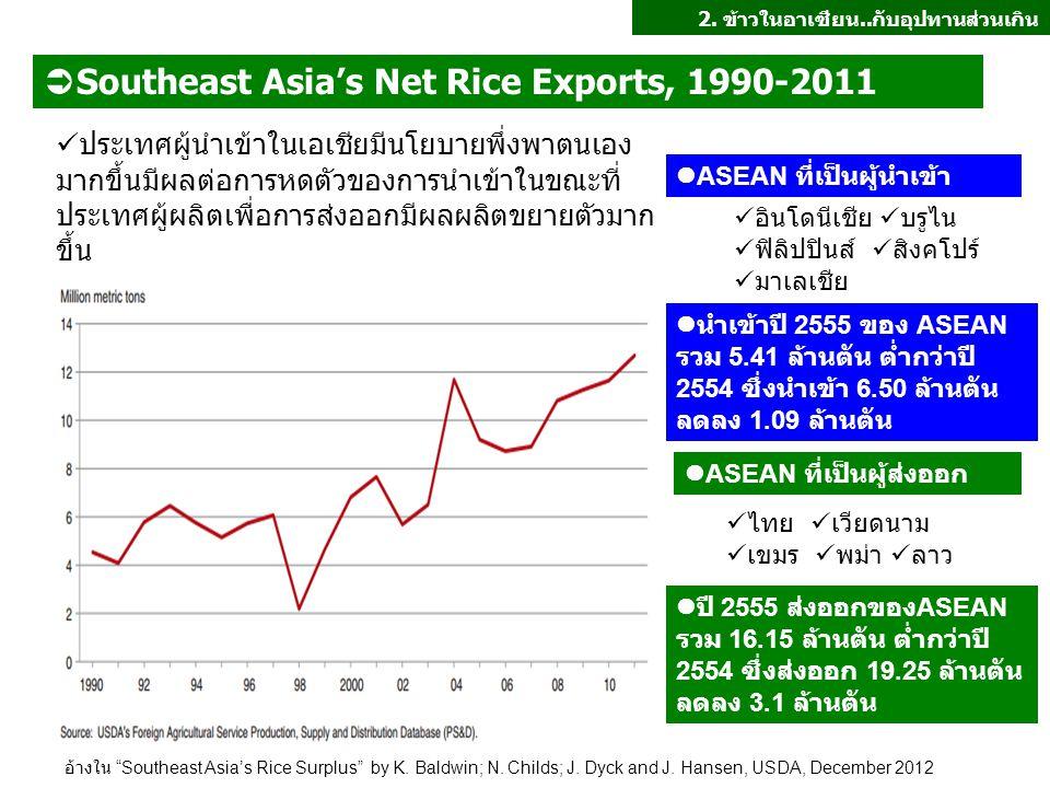 """อ้างใน """"Southeast Asia's Rice Surplus"""" by K. Baldwin; N. Childs; J. Dyck and J. Hansen, USDA, December 2012  Southeast Asia's Net Rice Exports, 1990-"""