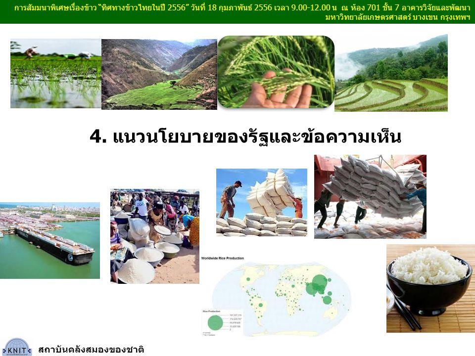 """4. แนวนโยบายของรัฐและข้อความเห็น สถาบันคลังสมองของชาติ การสัมมนาพิเศษเรื่องข้าว """"ทิศทางข้าวไทยในปี 2556"""" วันที่ 18 กุมภาพันธ์ 2556 เวลา 9.00-12.00 น ณ"""