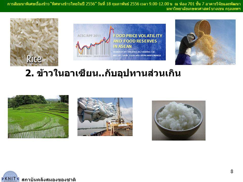 """2. ข้าวในอาเซียน..กับอุปทานส่วนเกิน 8 สถาบันคลังสมองของชาติ การสัมมนาพิเศษเรื่องข้าว """"ทิศทางข้าวไทยในปี 2556"""" วันที่ 18 กุมภาพันธ์ 2556 เวลา 9.00-12.0"""