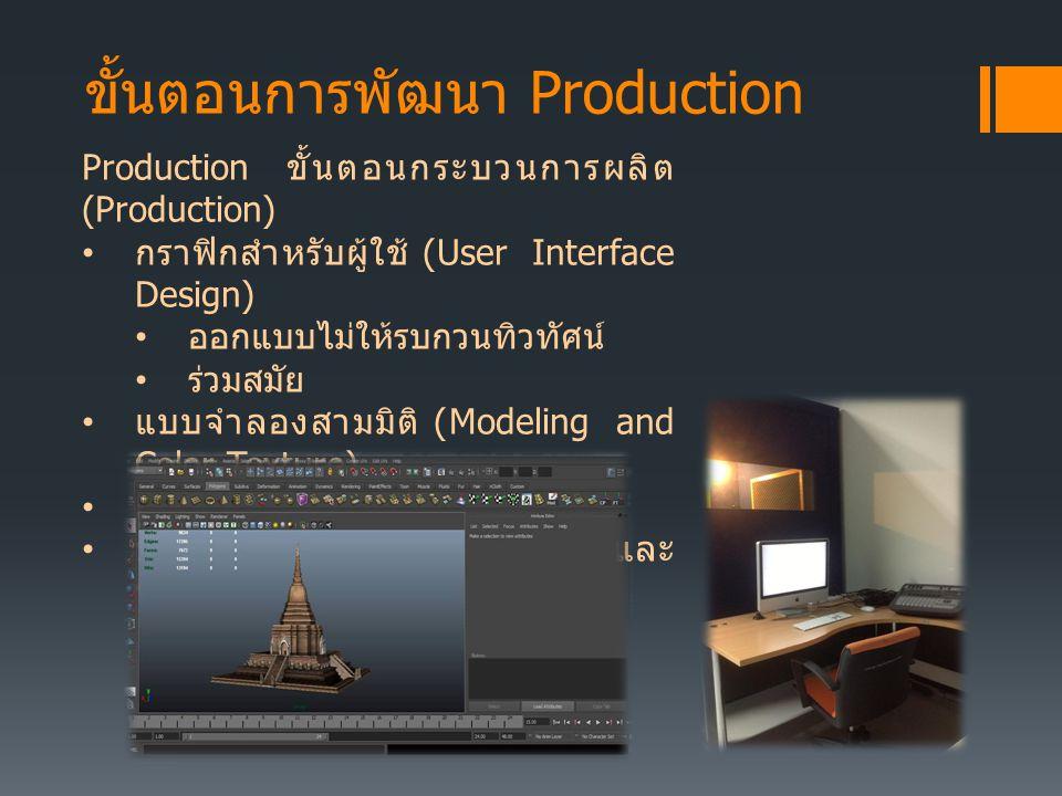 ขั้นตอนการพัฒนา Production Production ขั้นตอนกระบวนการผลิต (Production) กราฟิกสำหรับผู้ใช้ (User Interface Design) ออกแบบไม่ให้รบกวนทิวทัศน์ ร่วมสมัย