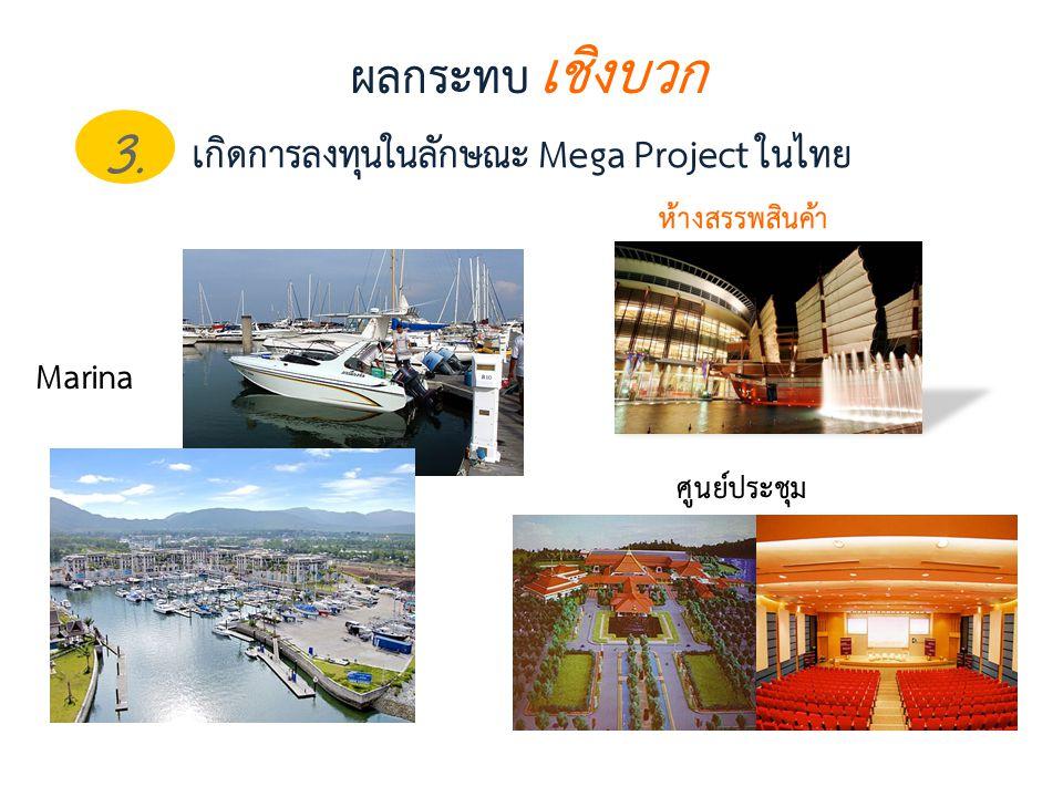 ผลกระทบ เชิงบวก เกิดการลงทุนในลักษณะ Mega Project ในไทย 3.3. ห้างสรรพสินค้า Marina ศูนย์ประชุม