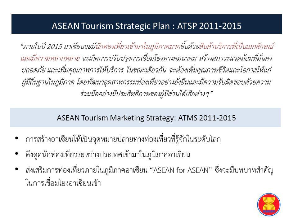 ASEAN Tourism Marketing Strategy: ATMS 2011-2015 การสร้างอาเซียนให้เป็นจุดหมายปลายทางท่องเที่ยวที่รู้จักในระดับโลก ดึงดูดนักท่องเที่ยวระหว่างประเทศเข้