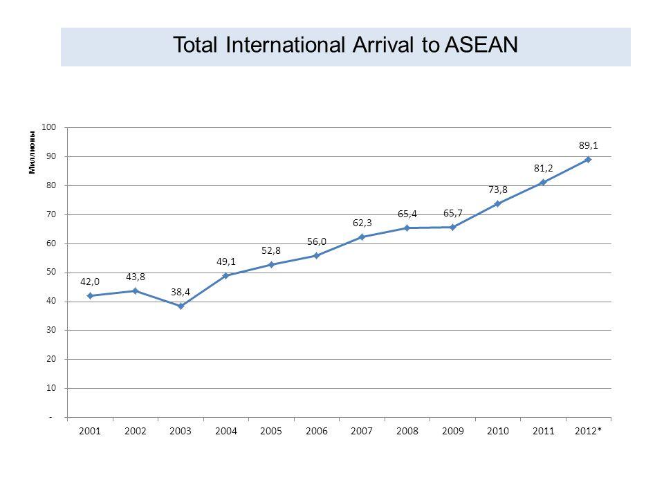 ผลกระทบ เชิงบวก สร้างโอกาสการลงทุนในต่างประเทศ 2.2. ร้านอาหารไทย Spa