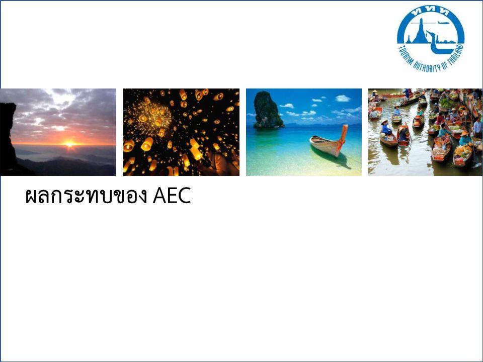 ผลกระทบของ AEC