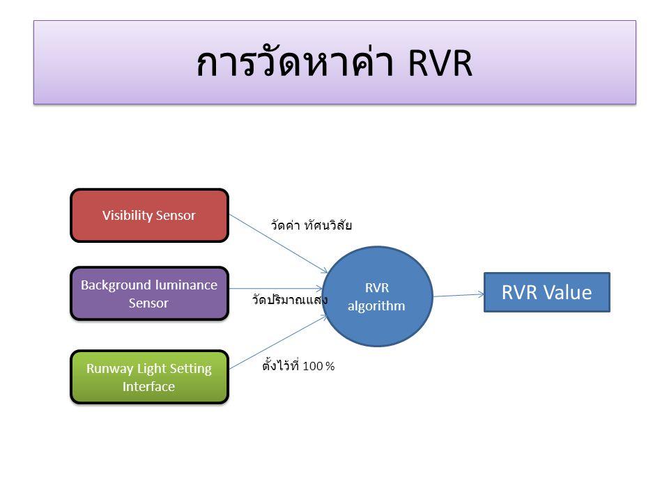การวัดหาค่า RVR RVR algorithm RVR Value Visibility Sensor Background luminance Sensor Runway Light Setting Interface วัดค่า ทัศนวิสัย วัดปริมาณแสง ตั้