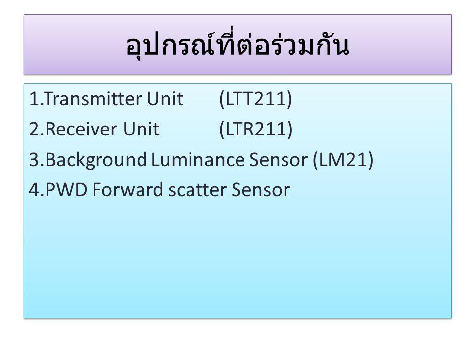 อุปกรณ์ที่ต่อร่วมกัน 1.Transmitter Unit(LTT211) 2.Receiver Unit (LTR211) 3.Background Luminance Sensor (LM21) 4.PWD Forward scatter Sensor 1.Transmitt