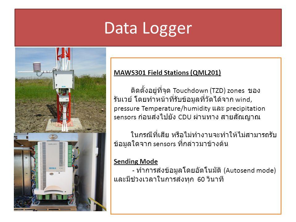 Ceilometer CL31